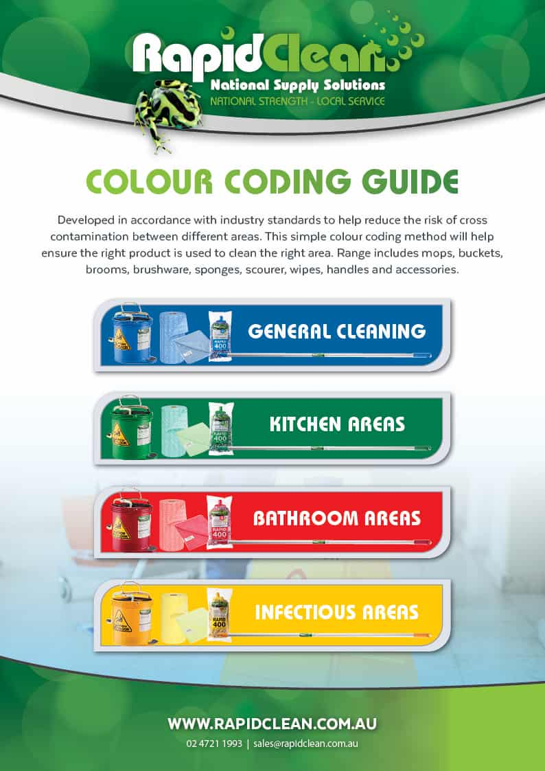 Colour Coding Guide BGRY WallChart